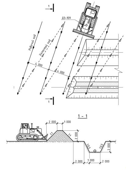 Рисунок 8 - Технологическая